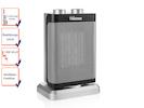 Keramik Elektroheizung mit Ventilator-Funktion 3 Leistungsstufen Heizlüfter