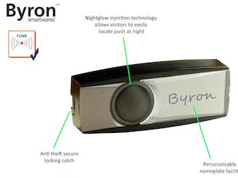 Nachtleuchtender Funk Klingelknopf schwarz für Türklingeln Byron BY-Serie