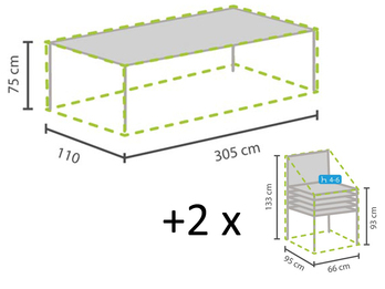 Gartenmöbel XXL Set: 1x Hülle für Tisch bis 300cm + 2x Hülle für 4-6 Sessel