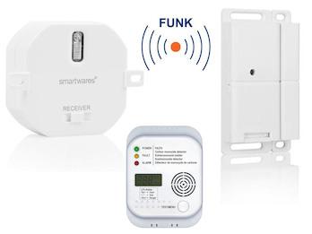 Funk-Abluftsteuerung für Dunstabzugshauben mit Fenster Magnetkontakt & CO Melder