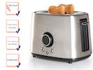 Toaster Edelstahl, 1000 Watt, 3 Funktionen, autom. Zentrierung