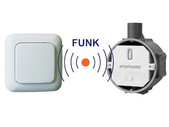 SmartHome Funk SchalterSet - Funk-Einbauschalter + Funk-Wandschalter Taster