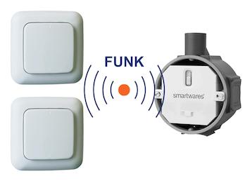 SmartHome Funk Schalter Set - Funk-Einbauschalter + 2 x Funk-Wandschalter