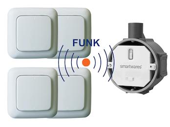 SmartHome Funk Schalter Set - Funk-Einbauschalter + 4 x Funk-Wandschalter Taster