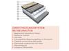 Fußbodenheizung / Heizmatte 160W/qm, 10,2x0,5m, ideal f. Renovierung & Sanierung