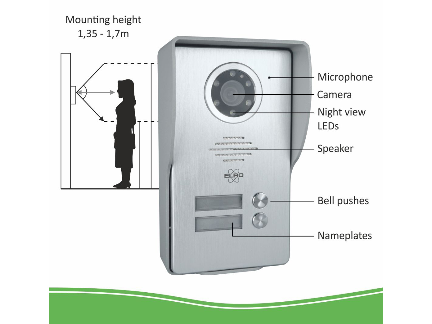 Video Türsprechanlage mit 2x Monitor & Außenkamera, Klingelanlage 2Familienhaus 6